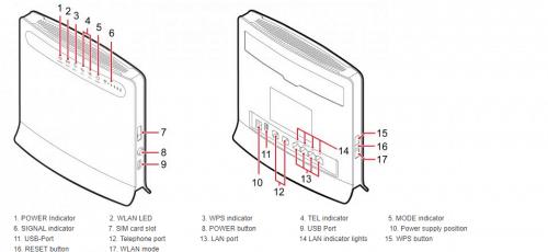 Huawei_B593 Wifi Routers