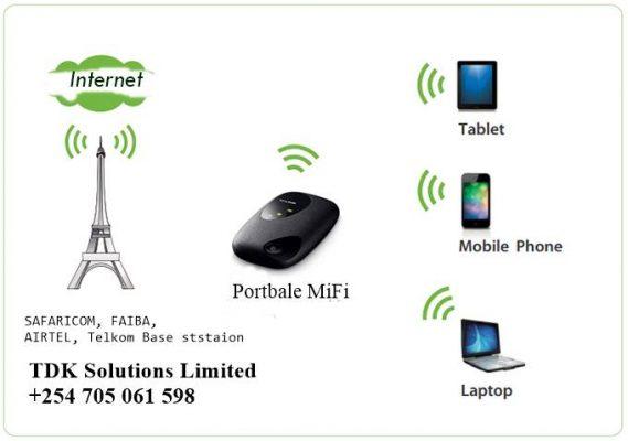 Safaricom.Airtel. Telkom. Faiba  4G Portable MiFi Routers