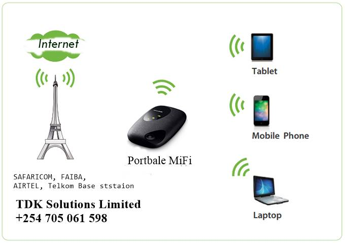 Portbale MiFi Routers Solution in kenya